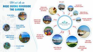 Chỉ 638 triệu sở hữu đất ven biển Nam Đà Nẵng liền kề Cocobay- Ngọc Dương Riverside