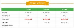 Bảng giá Vip Partner: