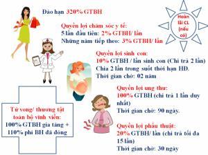 Sản phẩm tiết kiệm kết hợp bảo vệ người phụ nữ, C19 Cathay Life Việt Nam,