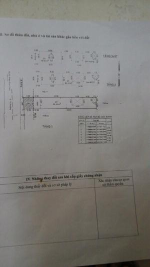 Bán Nhà Mặt Tiền Đường Tú Xương, Hiệp Phú , q9