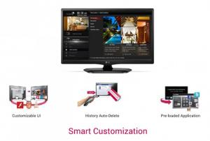 Màn hình quảng cáo chuyên dụng Pro: Centric Smart LY751H cho nhà hàng khách sạn