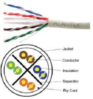 Cáp mạng Alantek Cat6 UTP - 301-6008LG-00BU