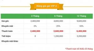 Tin Hot! Chỉ 800.000đ/ tháng khách hàng đã sở hữu tài khoản Vip2 trên Mua Bán Nhanh