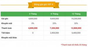 Hãy nâng cấp tài khoản lên thành viên Vip 4 trên Mua Bán nhanh