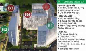 Phối cảnh dự án Green Town Bình Tân