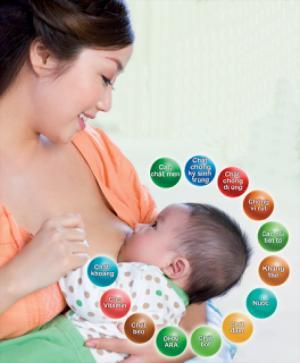 Thụ Tinh Ống Nghiệm/ sinh con theo ý muốn tại Việt Nam/ Điều trị hiếm muộn
