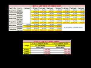 Bảng Giá Dịch Vụ Giúp Việc Nhà Tại TPHCM