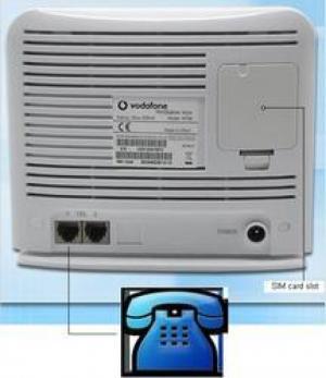 Thiết Bị Chuyển Đổi Từ Sim Sang Line Pstn Vodafone Mt90