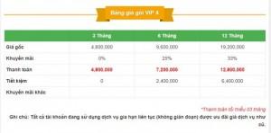 Trở thành nhà bán hàng có uy tính trên Mua bán nhanh - Nhanh chóng tham gia gói VIP 4