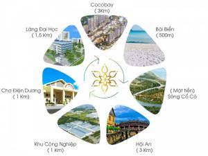 Bán Đất Thuận Lợi Xây Dựng Homestay nghỉ dưởng Ven Biển Đà Nẵng.
