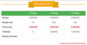 Gói VIP 1, Hỗ Trợ Tăng Doanh Thu Bán Hàng.