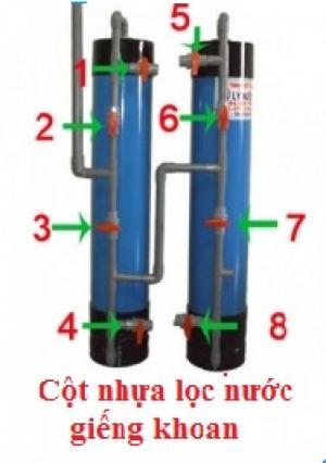 bình lọc nước phèn loại nhựa PVC