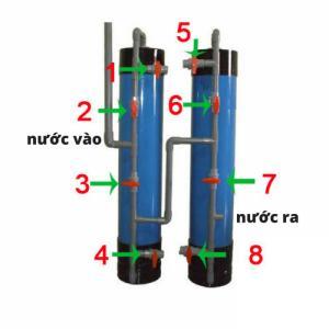 Máy lọc nước phèn - máy lọc nước tinh khiết