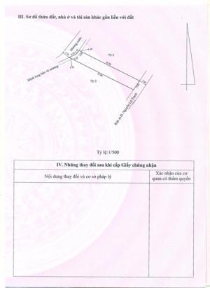 Cần bán đất đường Nguyễn Minh Vỹ, Vỹ Dạ