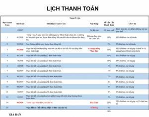 Căn Hộ Cao Cấp Topaz Twins, Võ Thị Sáu, Biên Hòa