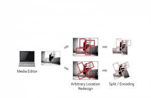 Màn hình ghép - videowall VL5B