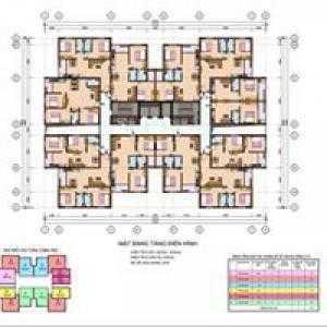 Bán 08 căn hộ chung cư Tiến Bộ Thái Nguyên