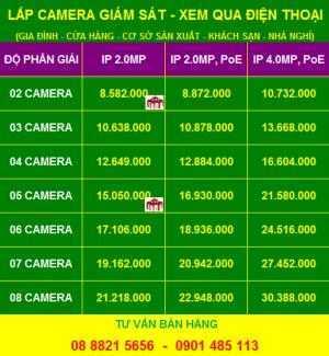 Lắp đặt CAMERA chống trộm trọn gói giá tốt tại KCN Tân Bình, KCN Vĩnh Lộc