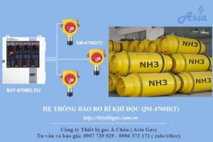 Máy báo rò rỉ khí NH3 Amoniac kho lạnh