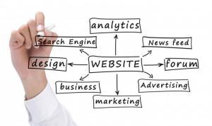 Chiến dịch marketing online bán hàng hiệu quả
