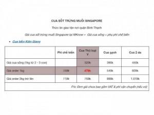 Cua sốt trứng muối Singapore