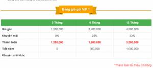 Bán hàng cùng MuaBanNhanh VIP 5 không giới hạn tin đăng
