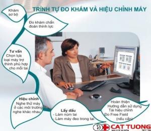 Máy trợ thính tốt nhất Nam Định