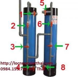 Xử lý nước phèn giếng khoan với cột lọc nhưa pvc