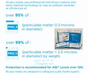 2020-04-01 11:10:15  5 Khẩu Trang N95 Hàng chuẩn xuất khẩu có FDA để xuất Mỹ -Suonghouse Khẩu Trang N95 Hàng chuẩn xuất khẩu có FDA để xuất Mỹ 92,000
