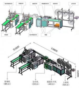 2020-04-02 13:58:38  2  Cần bán máy sản xuất khẩu trang, hàng có sẵn tại Hà Nội 6,200,000,000
