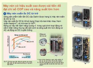 Máy lạnh tủ đứng công nghiệp Daikin FVRN160BXV1V/RR160DBXY1V-6hp- Công suất lớn độ bền cao