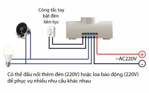 Đui đèn cảm biến chuyển động ALH100