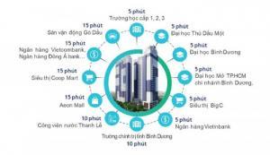 9 lý do nên mua căn hộ cao cấp nhất Thủ Dầu Một - LH 0941472007