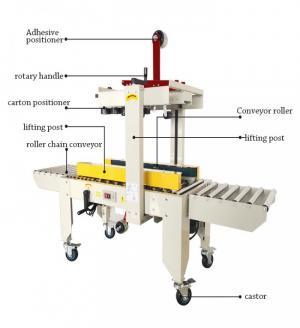 Máy dán băng dính thùng carton 2 mặt bán tự động