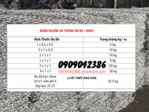 Bảng báo giá rọ đá Rọ đá mạ kẽm, Rọ đá bọc nhựa PVC Sao Hỏa TPHCM