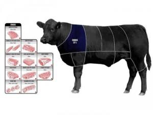 Thịt cổ Bò Úc (chuck roll) cây 6ky340