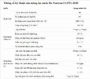 Màng RO Vontron ULP21 – 4040 (áp thấp)