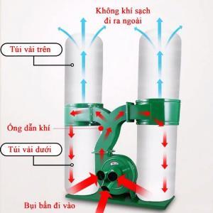 Công ty nội thất Kim Anh chuyên bán MÁY HÚT BỤI CÔNG NGHIỆP HAI TÚI giá rẻ, uy tín  tại Phú Chánh, Bình Dương