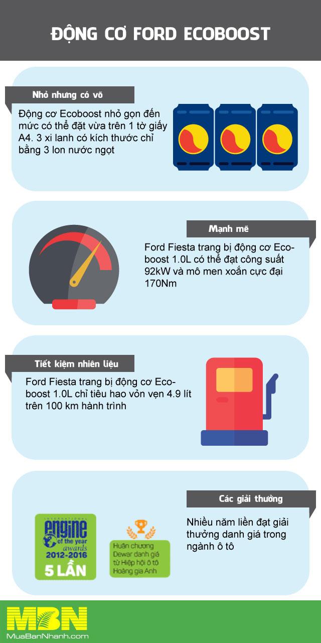 Động cơ Ford Ecoboost