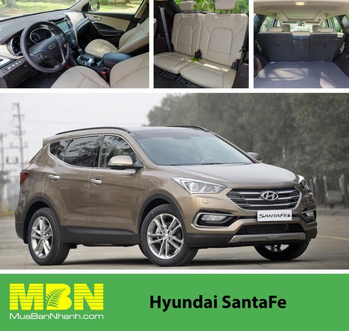 Giá Hyundai SantaFe
