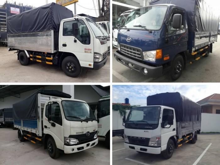 So sánh xe tải isuzu 1.9 tấn với các thương hiệu xe tải khác
