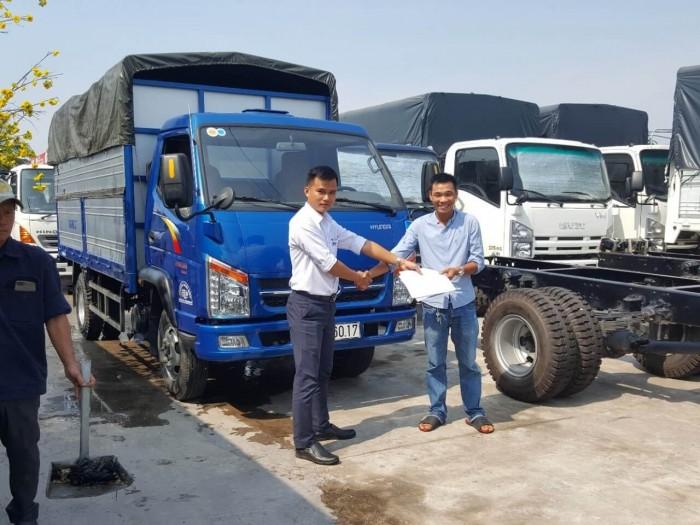 Hiểu về mua xe tải trả góp lãi suất thấp là gì