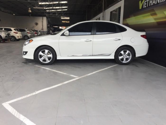 Cẩm Nang Mua Bán Xe Hyundai Avante Cũ, Tư Vấn Định Giá Xe Hyundai Avante Đã Qua Sử Dụng