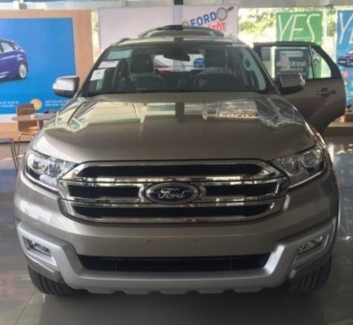 Giá xe Ford Ecosport 2018 Trend tại TPHCM