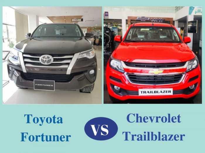 So sánh giá Chevrolet Trailblazer và Toyota Fortuner