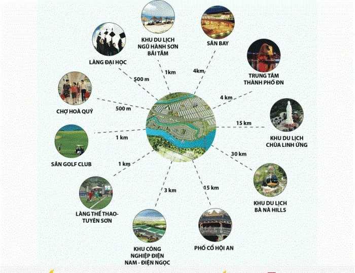Thông tin dự án đất nền khu đô thị sinh thái Nam Hòa Xuân Đà Nẵng
