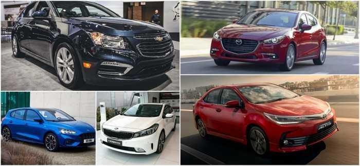 700 triệu nên mua xe gì thuộc phân khúc sedan hạng C?