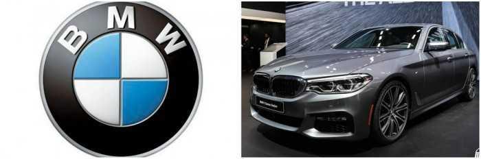 BẢNG GIÁ XE Ô TÔ BMW