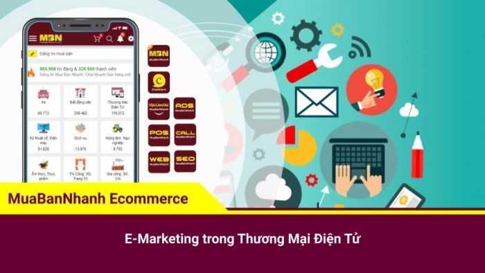 E-Marketing trong thương mại điện tử - Khái niệm, Chiến lược và Cách áp dụng hiệu quả