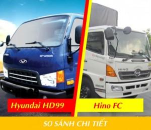 So Sánh Dòng Xe Tải Thùng Kín Hyundai Hd99 Và Hino Fc
